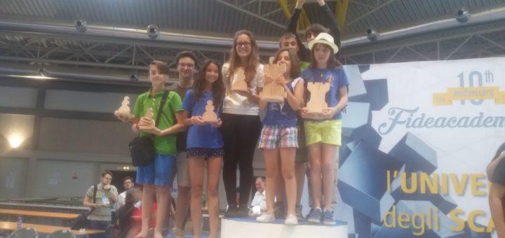Campionati Giovanili 2016